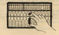 Diagram showing 3 fingers moving beads
